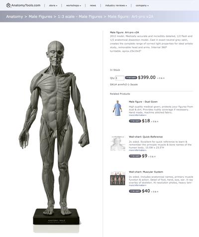 20150131_anatomytools.com_25